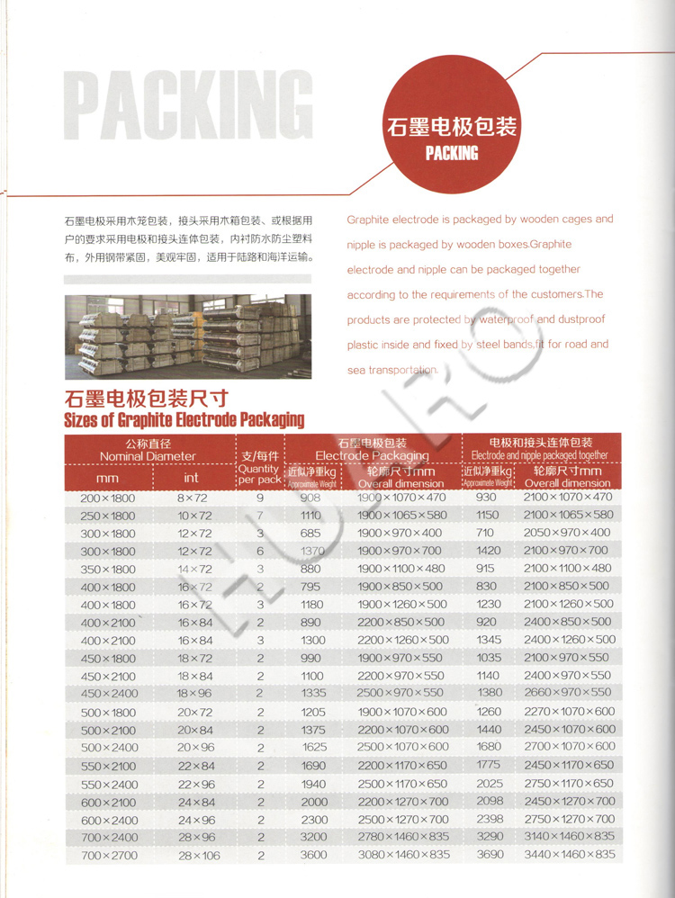 Henan Huaruo Import And Export Trading Co Ltd